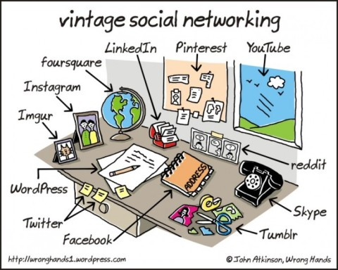 vintage-social-networking-685x548